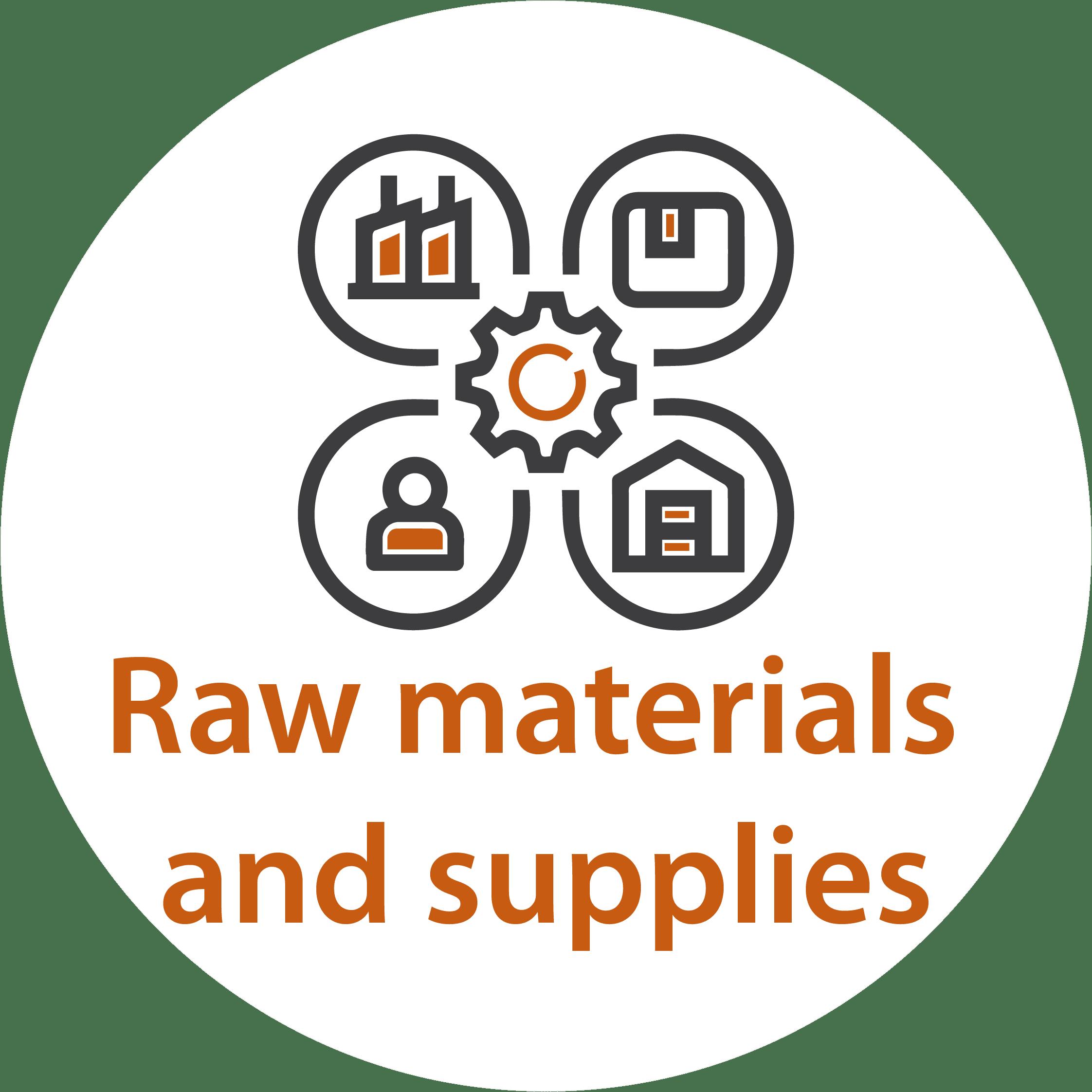 Raw Materials & Supplies